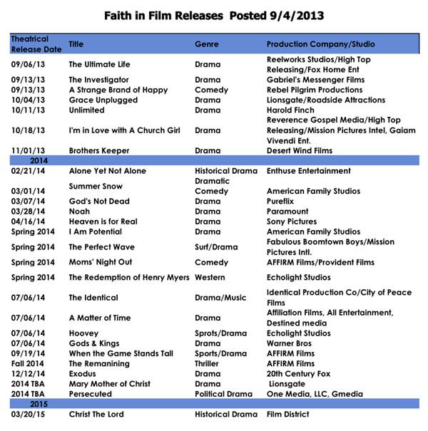 faith-in-film